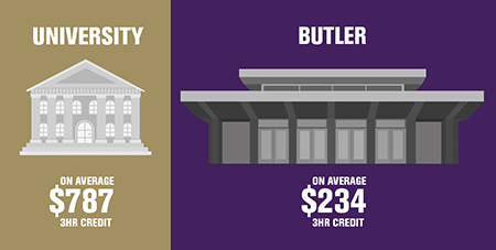 Tuition, university vs butler