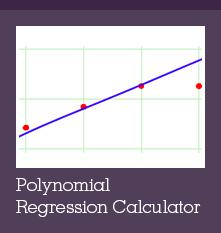 Polynomial regression calculator Widget